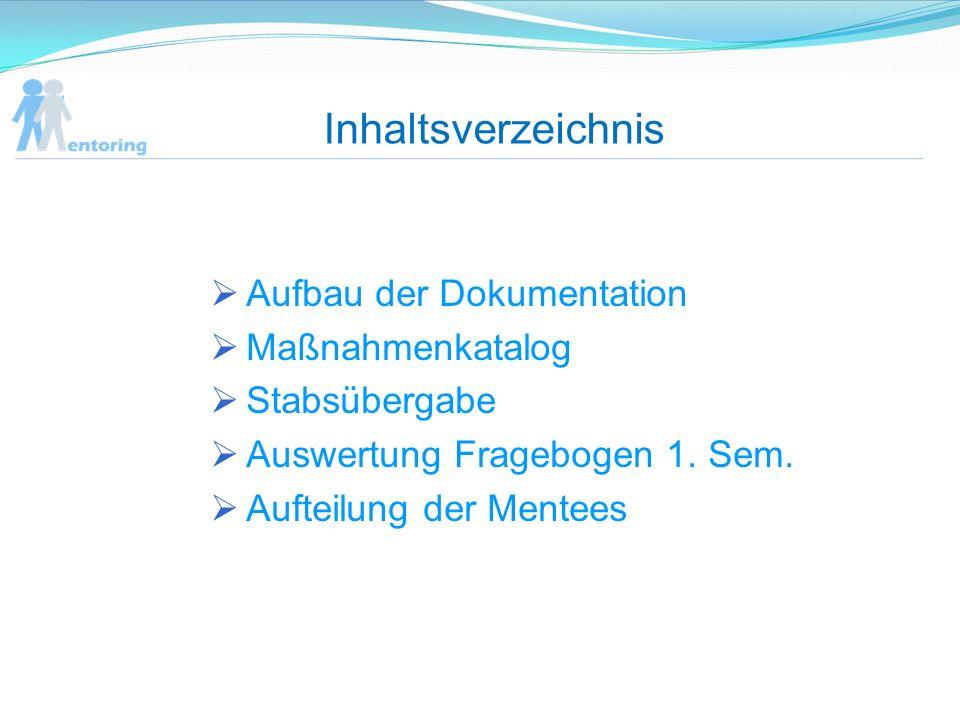 Inhaltsverzeichnis Aufbau der Dokumentation Maßnahmenkatalog