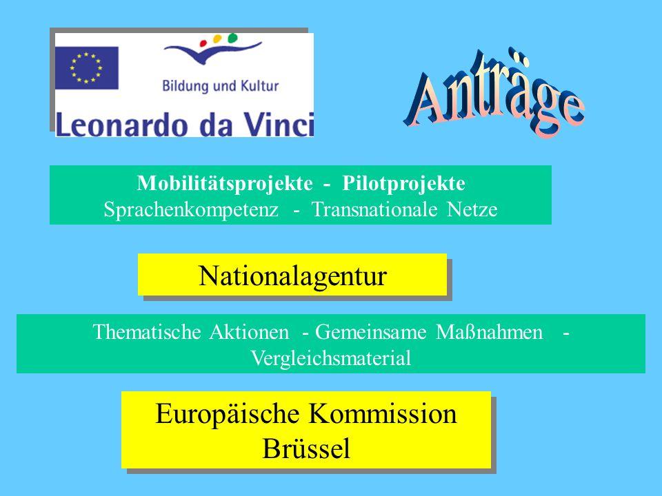 Anträge Nationalagentur Europäische Kommission Brüssel