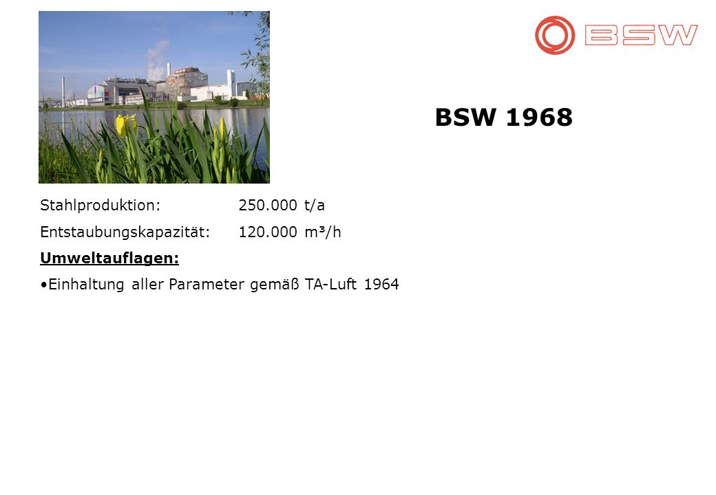 BSW 1968 Stahlproduktion: 250.000 t/a