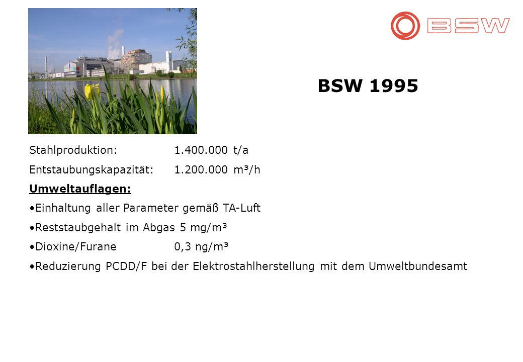 BSW 1995 Stahlproduktion: 1.400.000 t/a