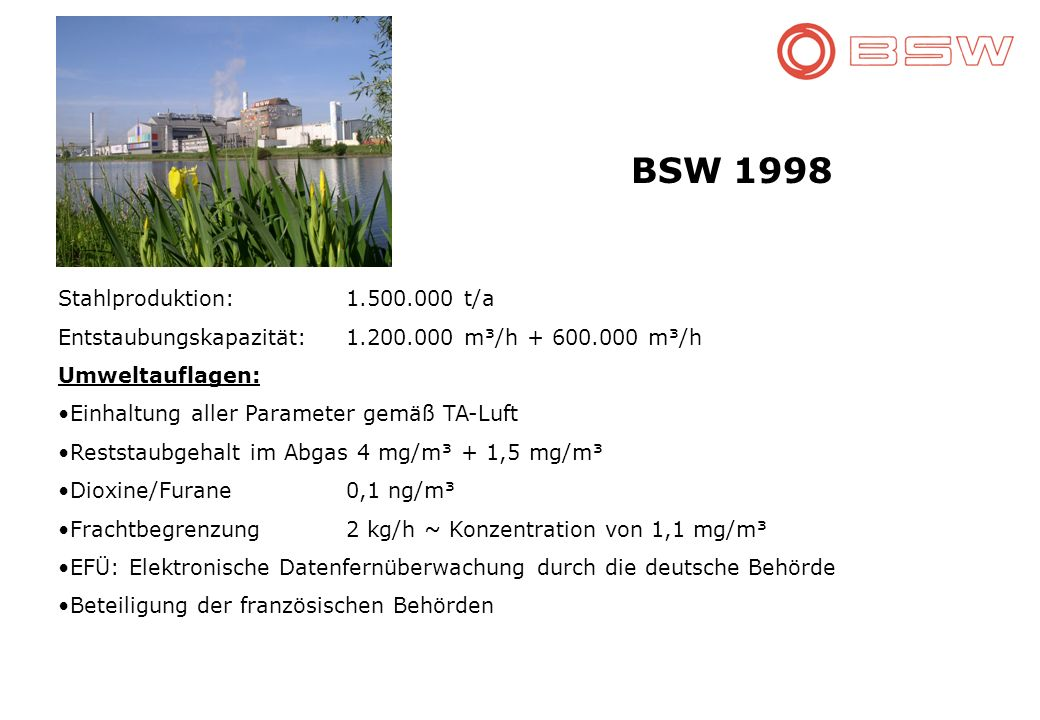 BSW 1998 Stahlproduktion: 1.500.000 t/a