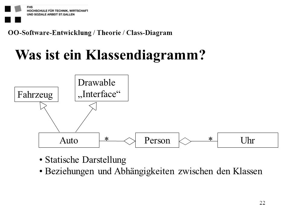 Was ist ein Klassendiagramm