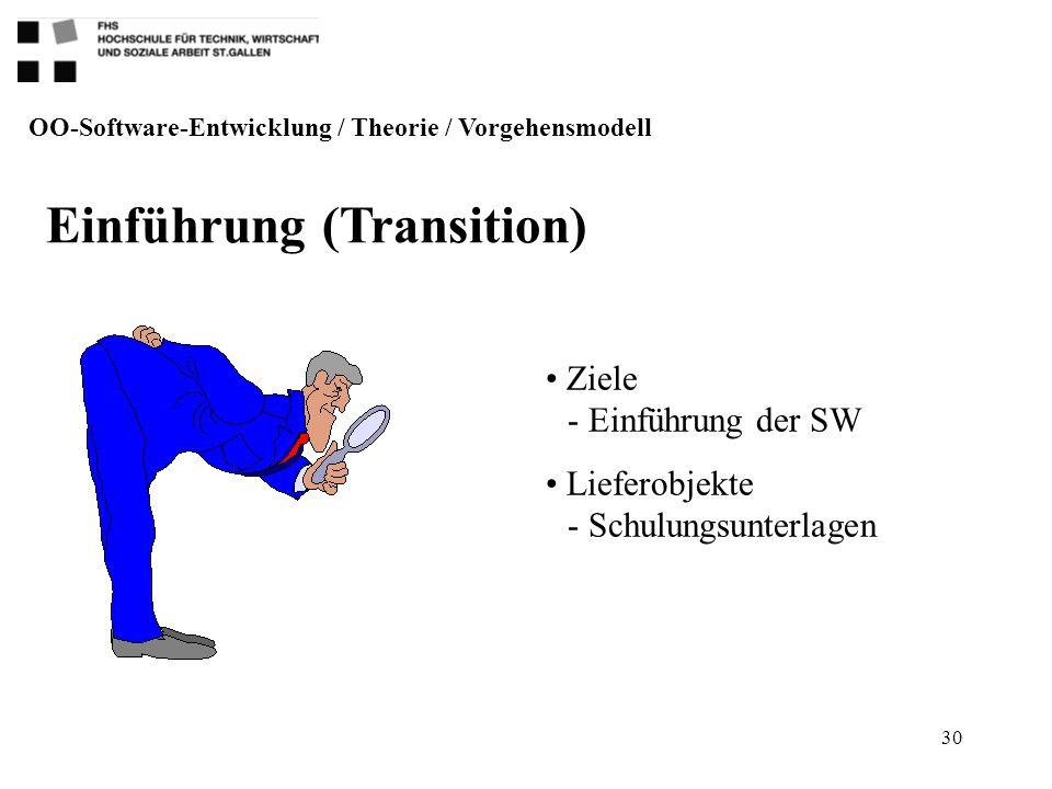 Einführung (Transition)