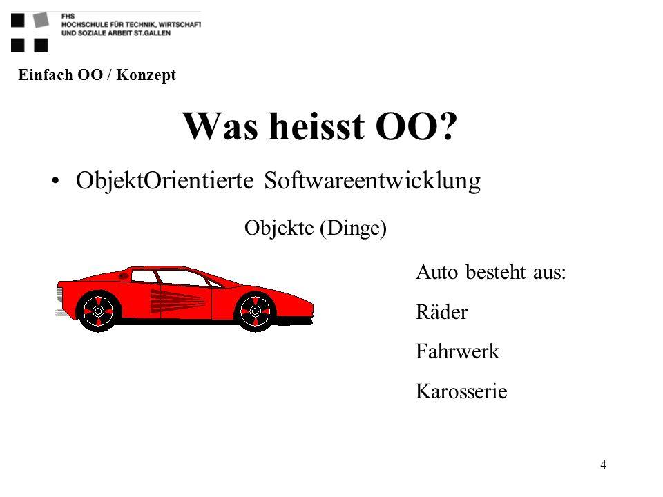 Was heisst OO ObjektOrientierte Softwareentwicklung Objekte (Dinge)