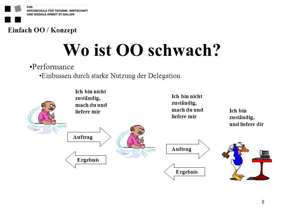 Wo ist OO schwach Performance Einfach OO / Konzept