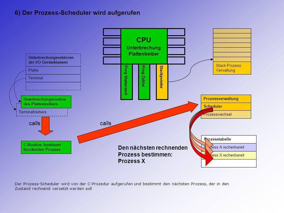 6) Der Prozess-Scheduler wird aufgerufen