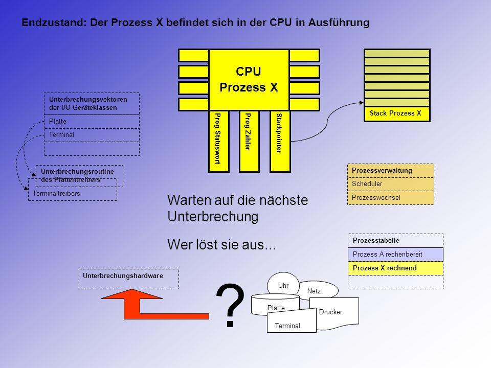 Endzustand: Der Prozess X befindet sich in der CPU in Ausführung