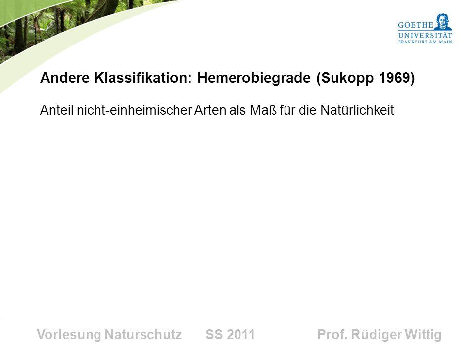 Andere Klassifikation: Hemerobiegrade (Sukopp 1969)