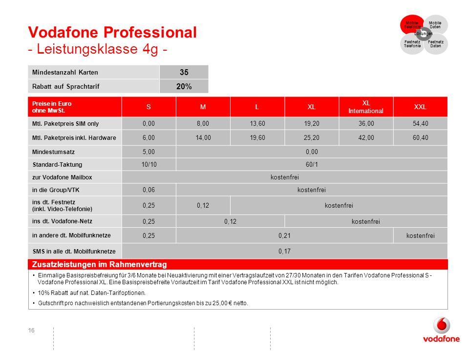Vodafone Professional - Leistungsklasse 4g -