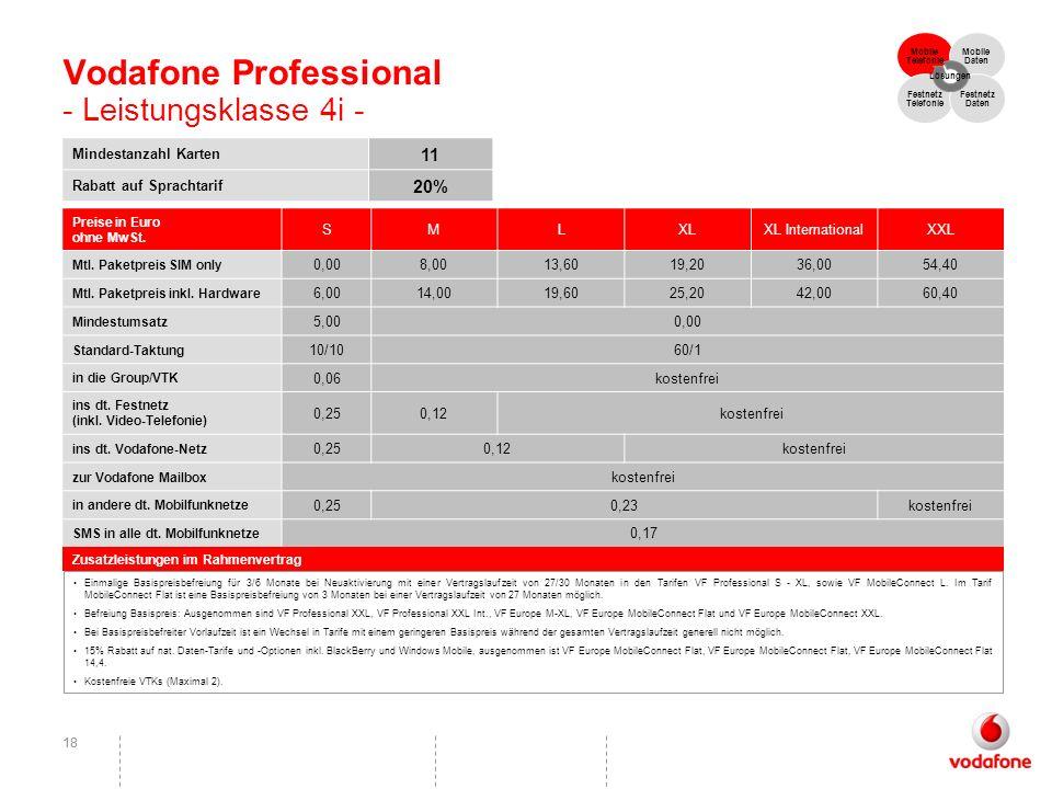 Vodafone Professional - Leistungsklasse 4i -