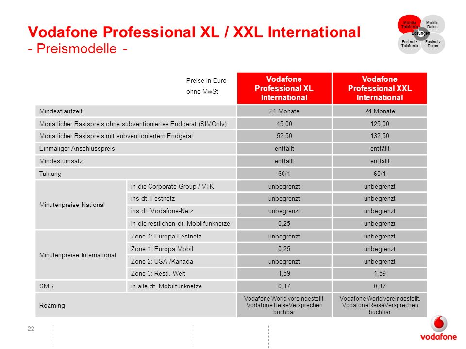 Vodafone Professional XL / XXL International - Preismodelle -