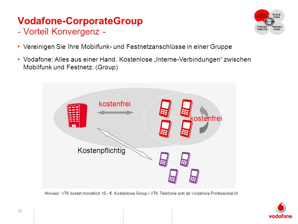Vodafone-CorporateGroup - Vorteil Konvergenz -
