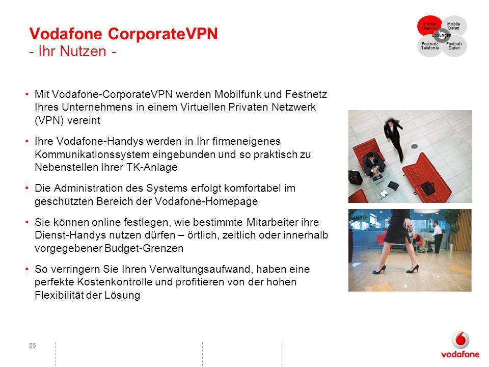 Vodafone CorporateVPN - Ihr Nutzen -