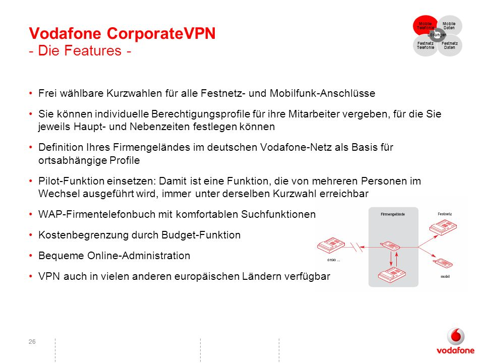 Vodafone CorporateVPN - Die Features -