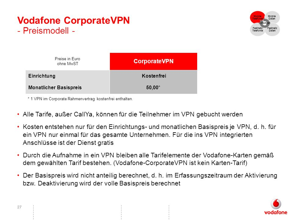 Vodafone CorporateVPN - Preismodell -