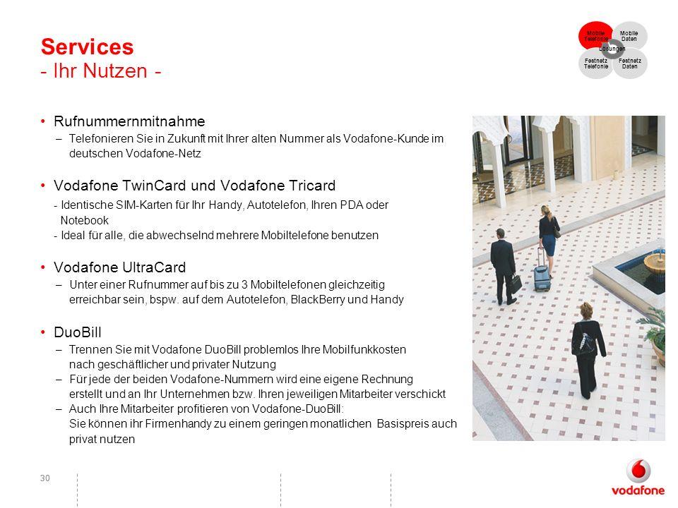 Services - Ihr Nutzen - Rufnummernmitnahme