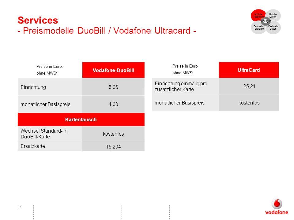 Services - Preismodelle DuoBill / Vodafone Ultracard -