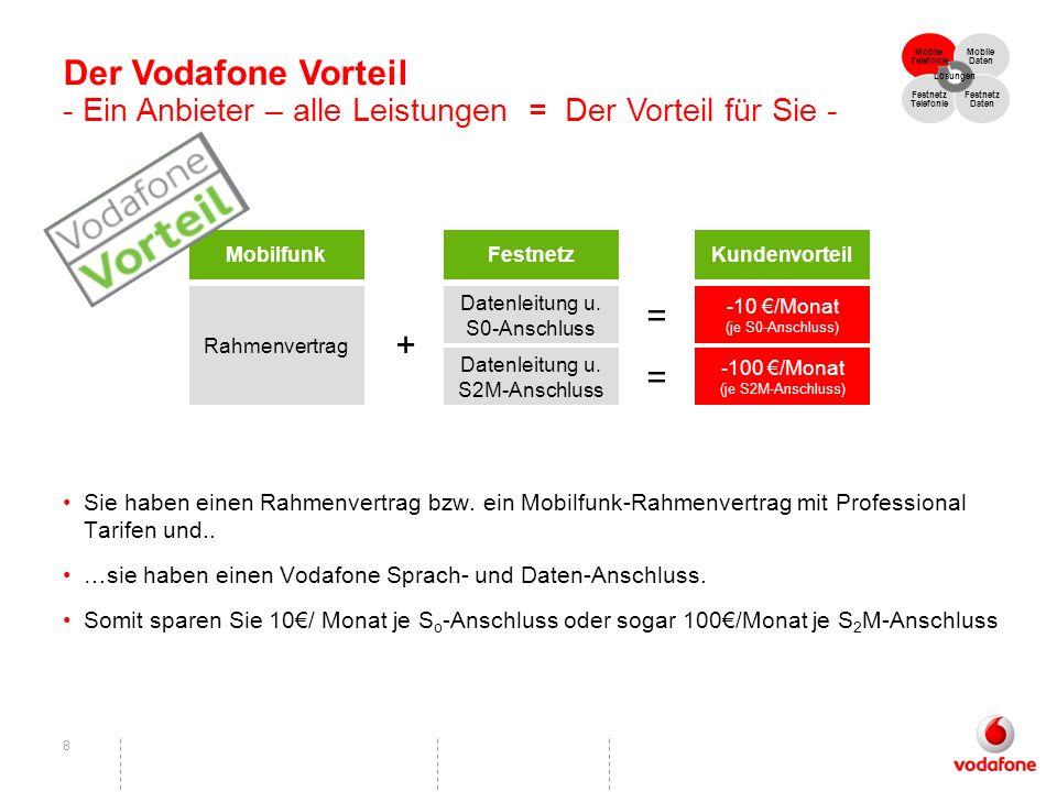 Mobile Telefonie. Daten. Festnetz. Lösungen. Der Vodafone Vorteil - Ein Anbieter – alle Leistungen = Der Vorteil für Sie -