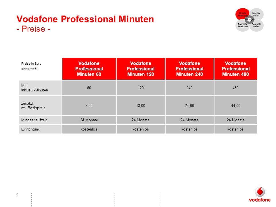 Vodafone Professional Minuten - Preise -
