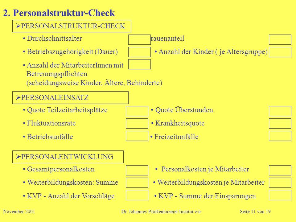 2. Personalstruktur-Check
