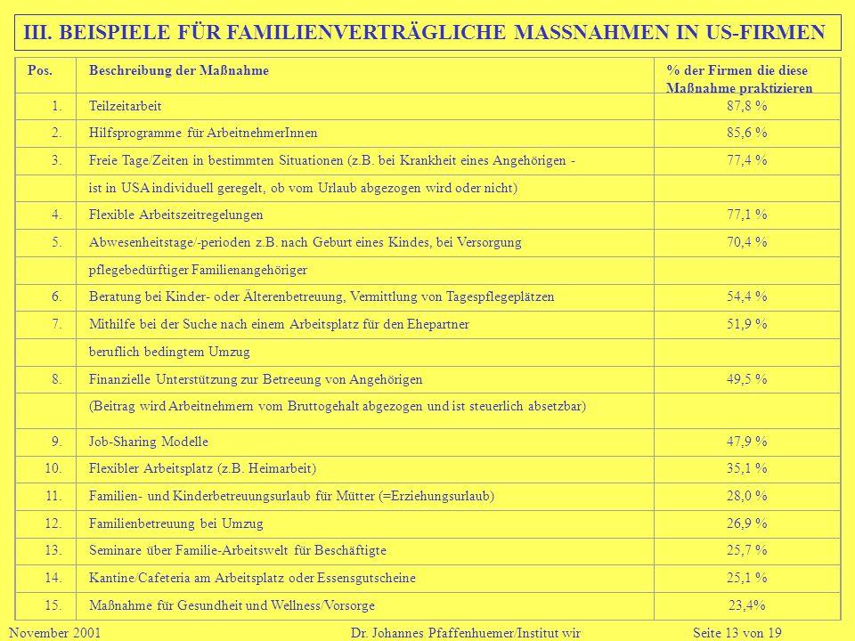 III. BEISPIELE FÜR FAMILIENVERTRÄGLICHE MASSNAHMEN IN US-FIRMEN