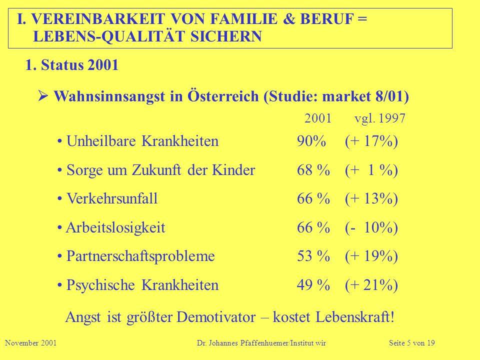 I. VEREINBARKEIT VON FAMILIE & BERUF = LEBENS-QUALITÄT SICHERN