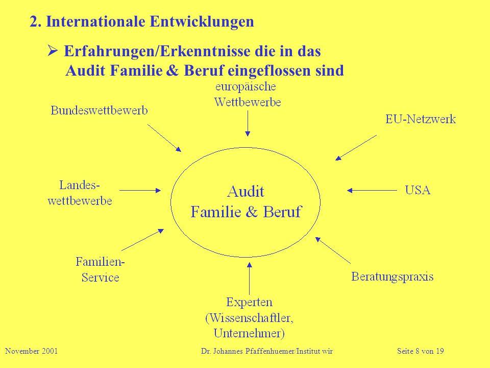 2. Internationale Entwicklungen