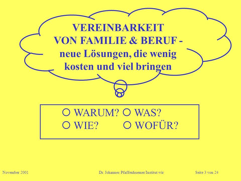 VON FAMILIE & BERUF - neue Lösungen, die wenig kosten und viel bringen