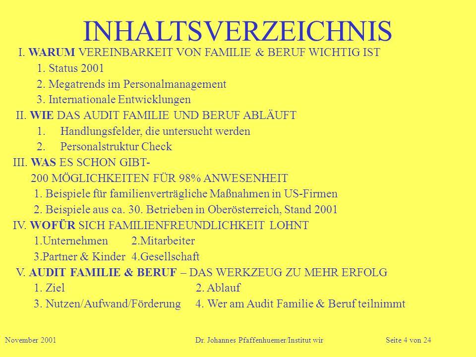 INHALTSVERZEICHNIS 1. Status 2001 2. Megatrends im Personalmanagement