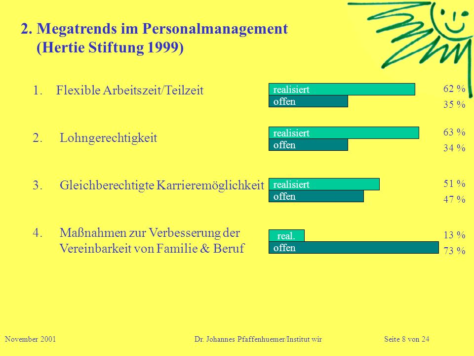 2. Megatrends im Personalmanagement (Hertie Stiftung 1999)
