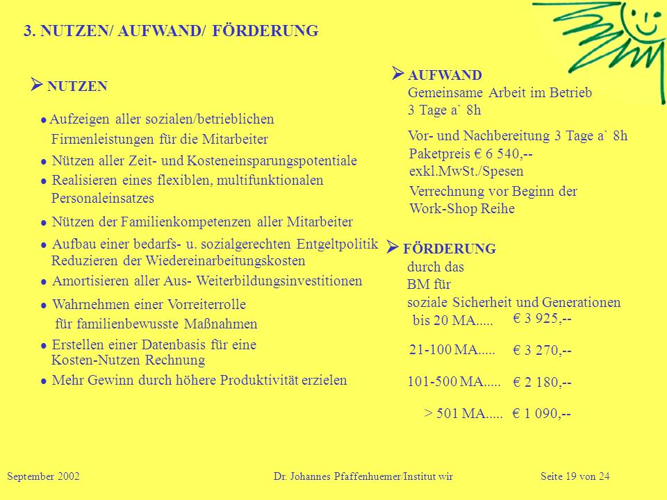  AUFWAND  NUTZEN  FÖRDERUNG 3. NUTZEN/ AUFWAND/ FÖRDERUNG