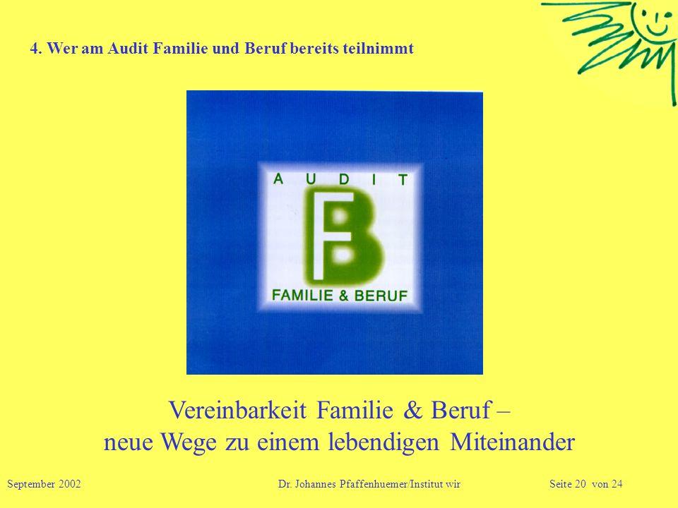 4. Wer am Audit Familie und Beruf bereits teilnimmt