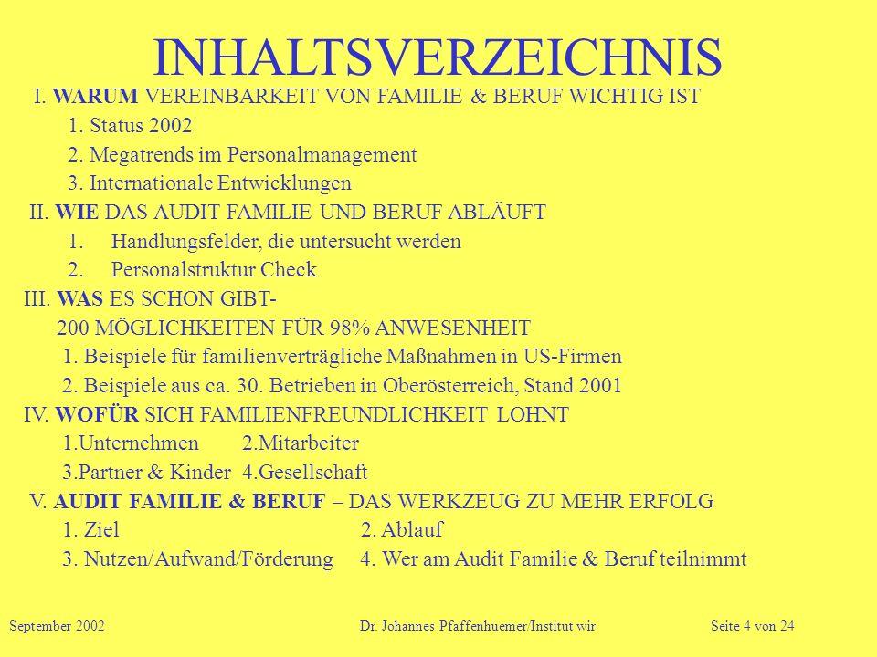 INHALTSVERZEICHNIS 1. Status 2002 2. Megatrends im Personalmanagement