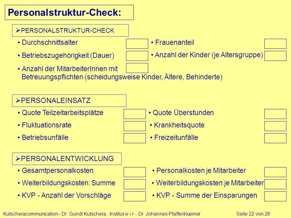 Personalstruktur-Check: