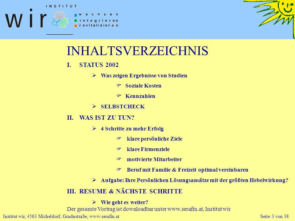 INHALTSVERZEICHNIS STATUS 2002 WAS IST ZU TUN