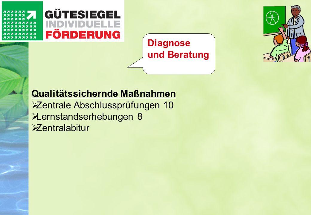 Diagnose und Beratung Qualitätssichernde Maßnahmen. Zentrale Abschlussprüfungen 10. Lernstandserhebungen 8.