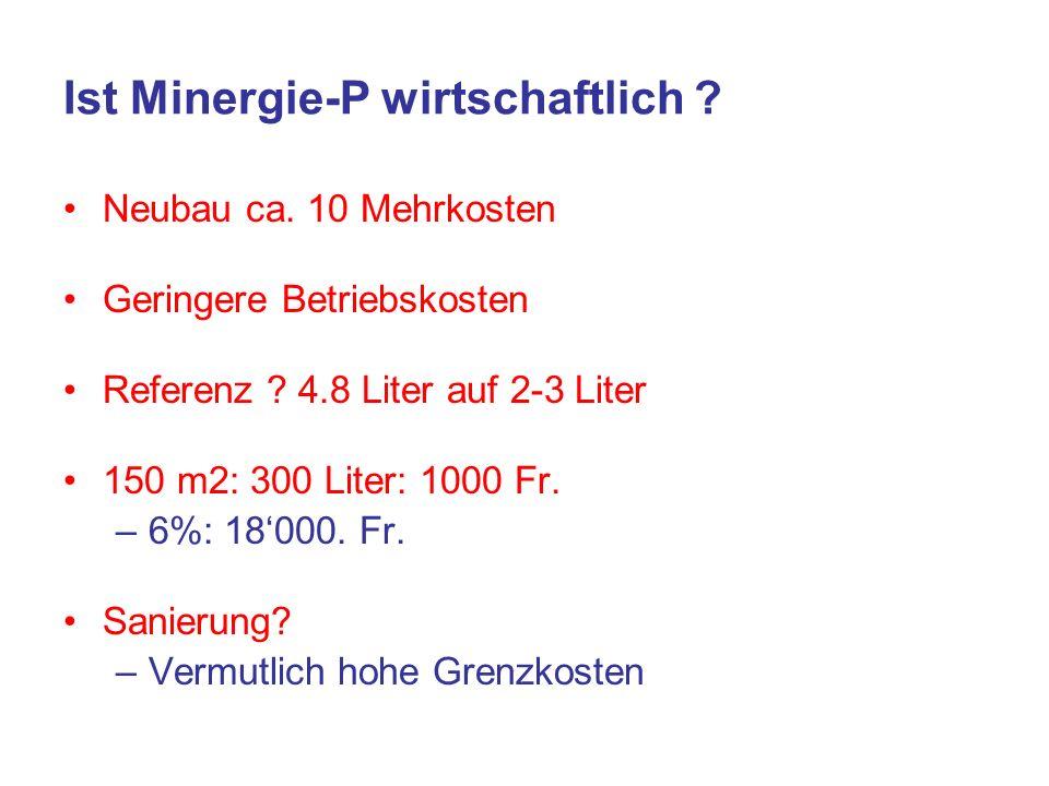 Ist Minergie-P wirtschaftlich