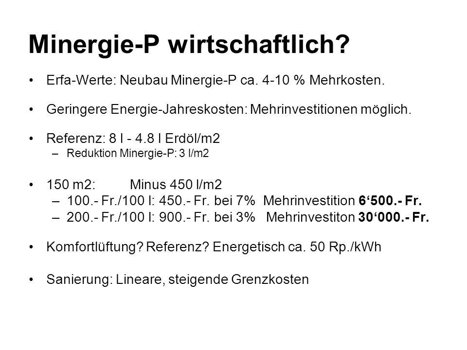 Minergie-P wirtschaftlich