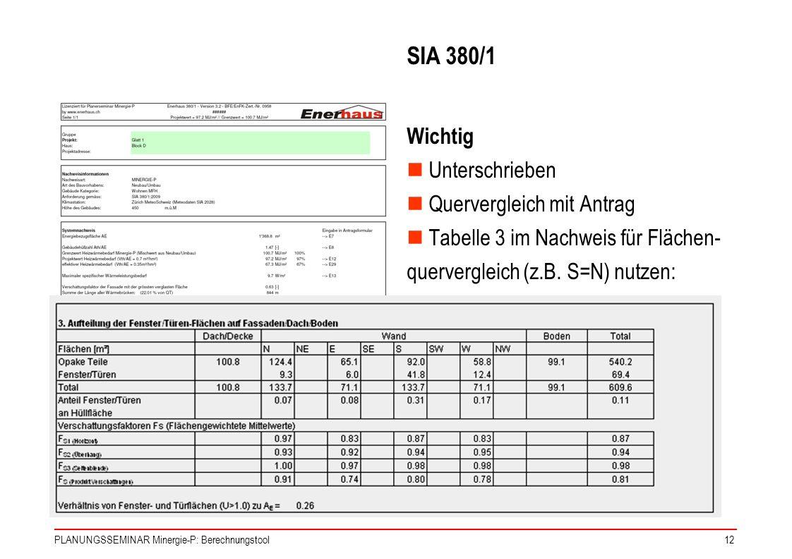 SIA 380/1 Wichtig Unterschrieben Quervergleich mit Antrag