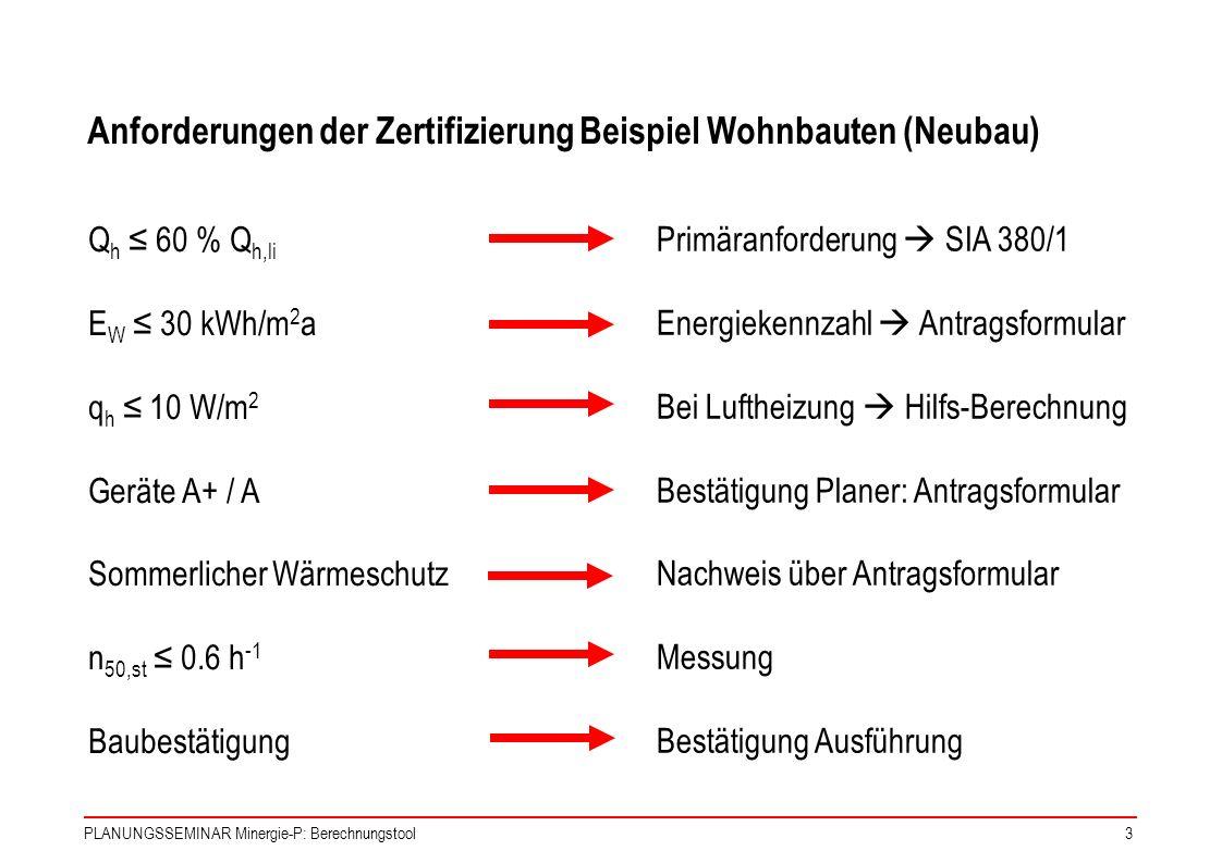 Anforderungen der Zertifizierung Beispiel Wohnbauten (Neubau)