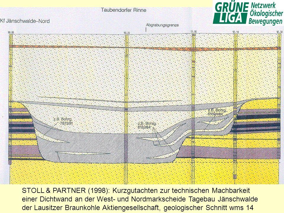 STOLL & PARTNER (1998): Kurzgutachten zur technischen Machbarkeit einer Dichtwand an der West- und Nordmarkscheide Tagebau Jänschwalde der Lausitzer Braunkohle Aktiengesellschaft, geologischer Schnitt wms 14
