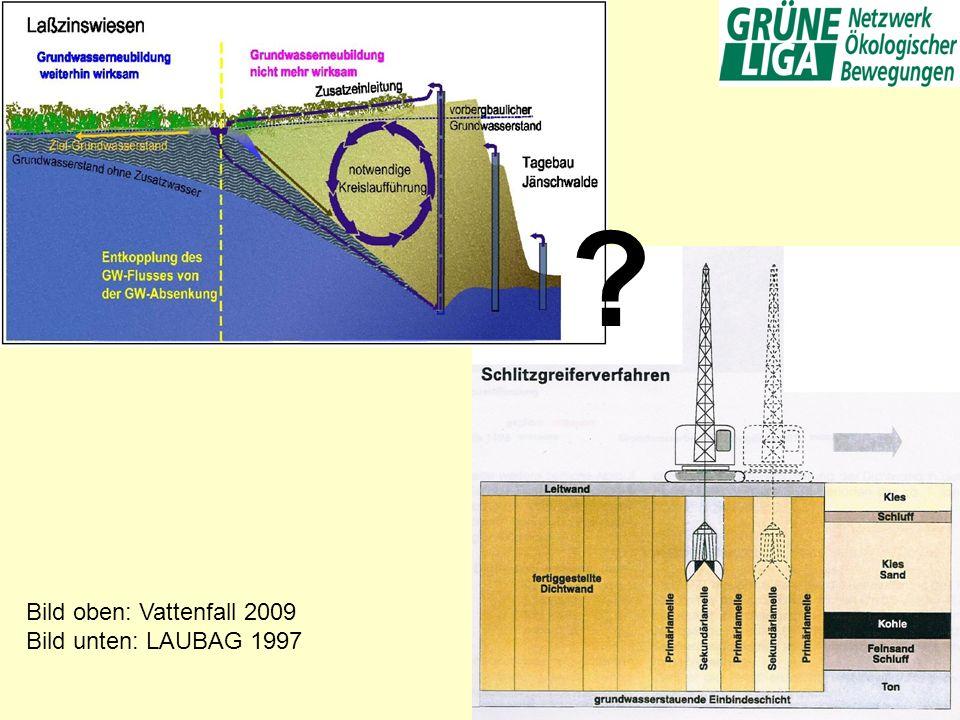 Bild oben: Vattenfall 2009 Bild unten: LAUBAG 1997