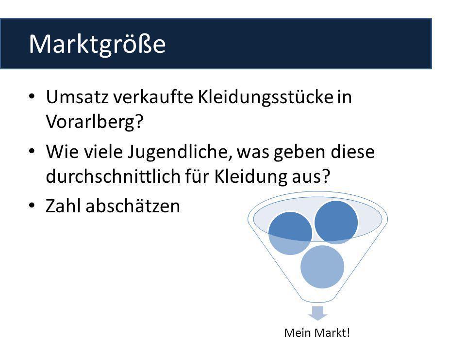 Marktgröße Umsatz verkaufte Kleidungsstücke in Vorarlberg