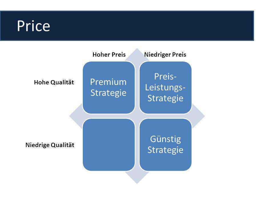 Preis-Leistungs-Strategie