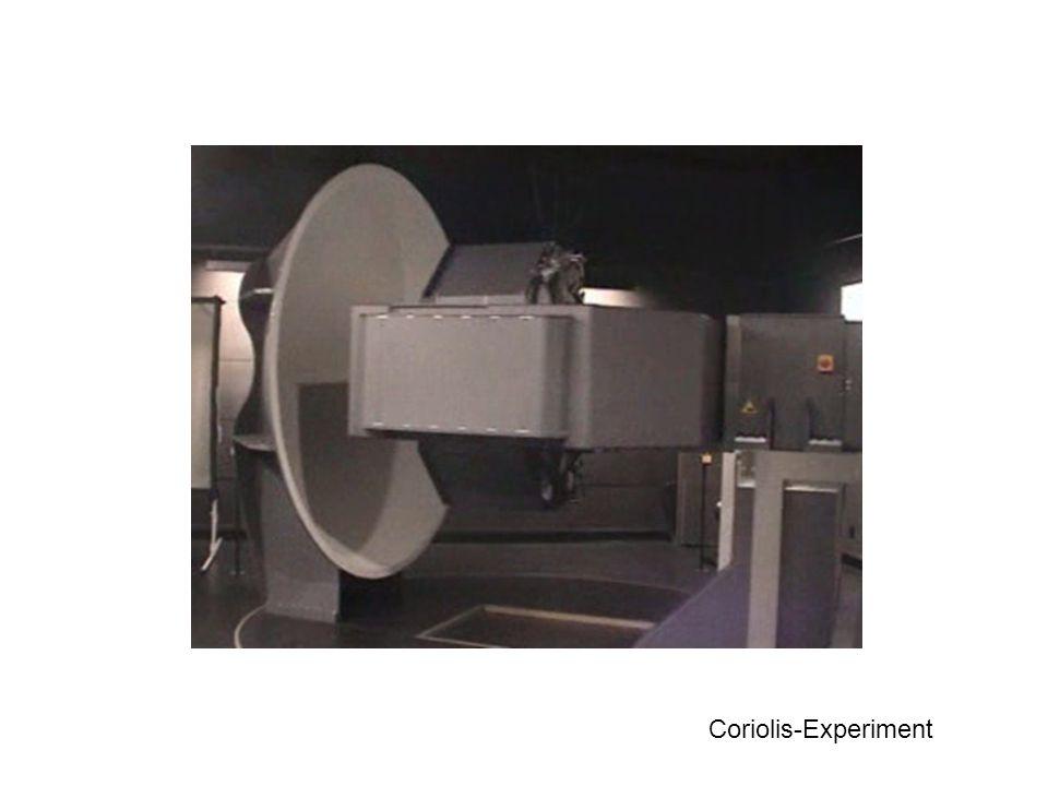 Coriolis-Experiment