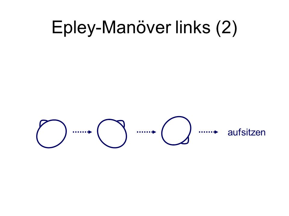 Epley-Manöver links (2)