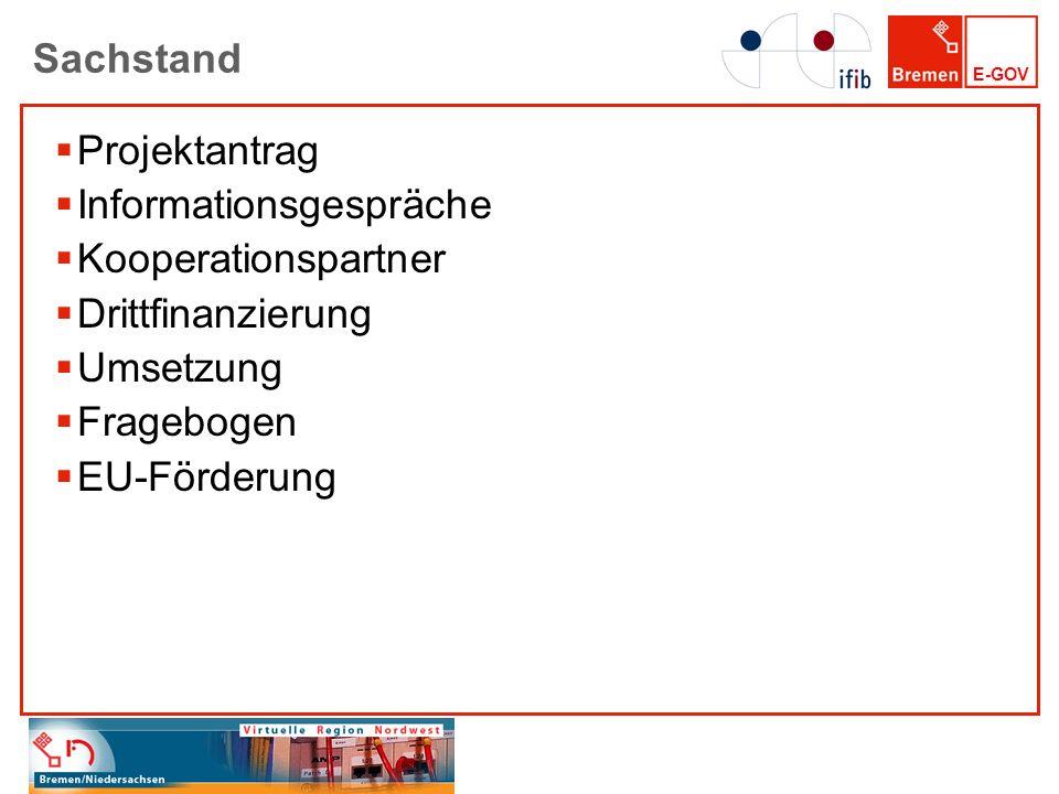 Sachstand Projektantrag. Informationsgespräche. Kooperationspartner. Drittfinanzierung. Umsetzung.