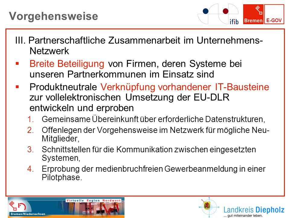 Vorgehensweise III. Partnerschaftliche Zusammenarbeit im Unternehmens- Netzwerk.