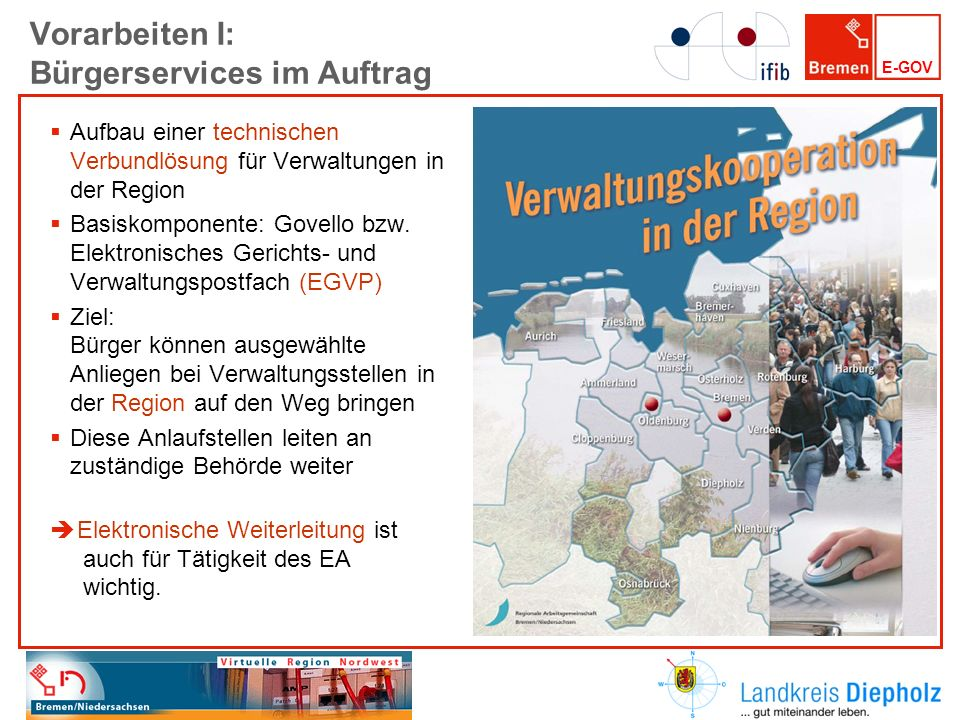 Vorarbeiten I: Bürgerservices im Auftrag