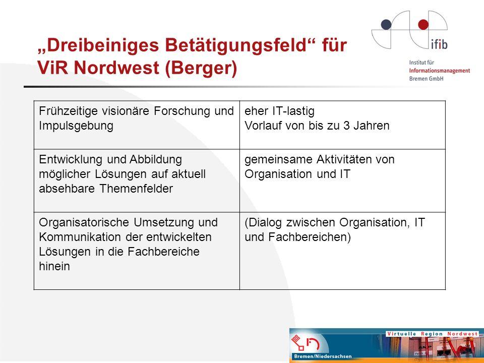 """""""Dreibeiniges Betätigungsfeld für ViR Nordwest (Berger)"""